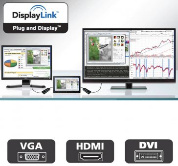 Diamond UGA USB 3.0/2.0 to HDMI/DVI Adapter